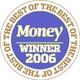 創作者 moneywinner 的頭像